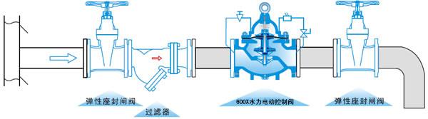 电路 电路图 电子 原理图 600_167