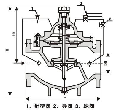供应压差控制器/阀800x压差旁通平衡阀图片
