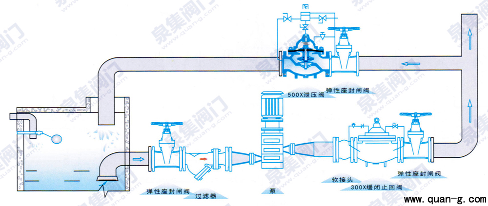 消防水泵星三角降压启动电路图