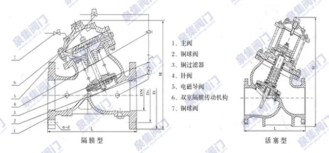 工程图 简笔画 平面图 手绘 线稿 673_314